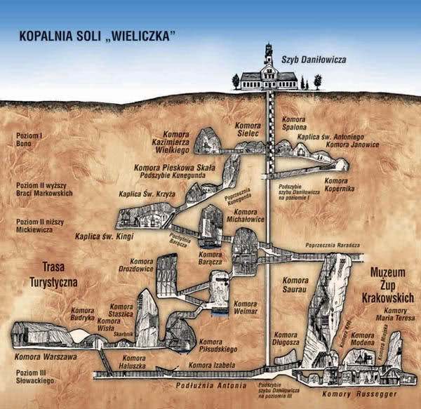 Mapa catedral Subterránea de Wieliczka, Destino
